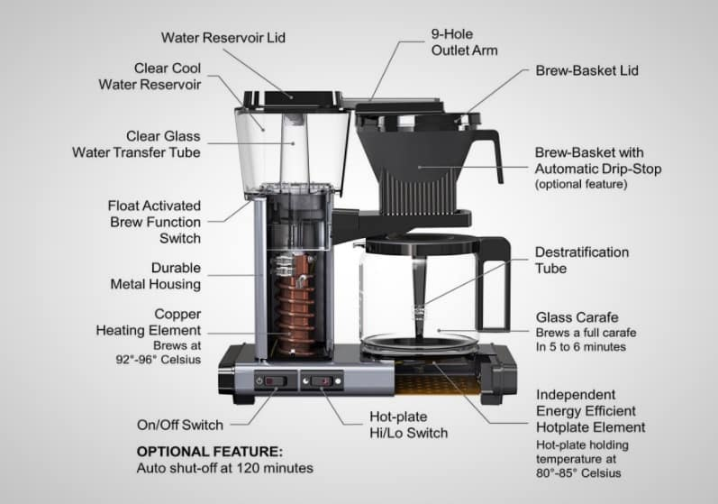 Moccamaster KGB Coffee Machine